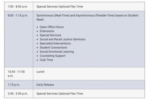 Part of the Wednesday schedule on the Northshore School District website