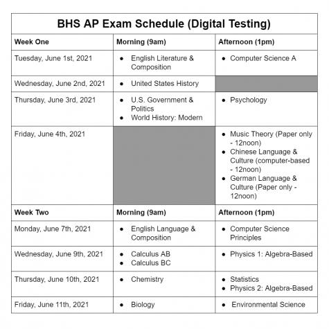 BHS AP Exam Schedule